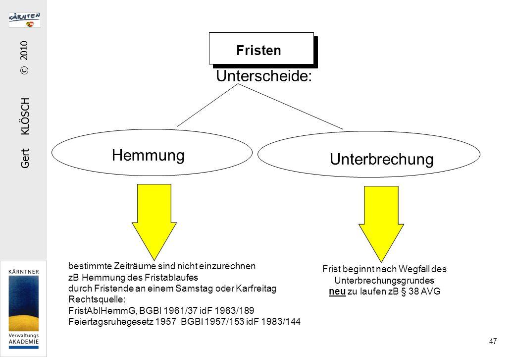 Gert KLÖSCH © 2010 47 Fristen Hemmung Unterbrechung bestimmte Zeiträume sind nicht einzurechnen zB Hemmung des Fristablaufes durch Fristende an einem