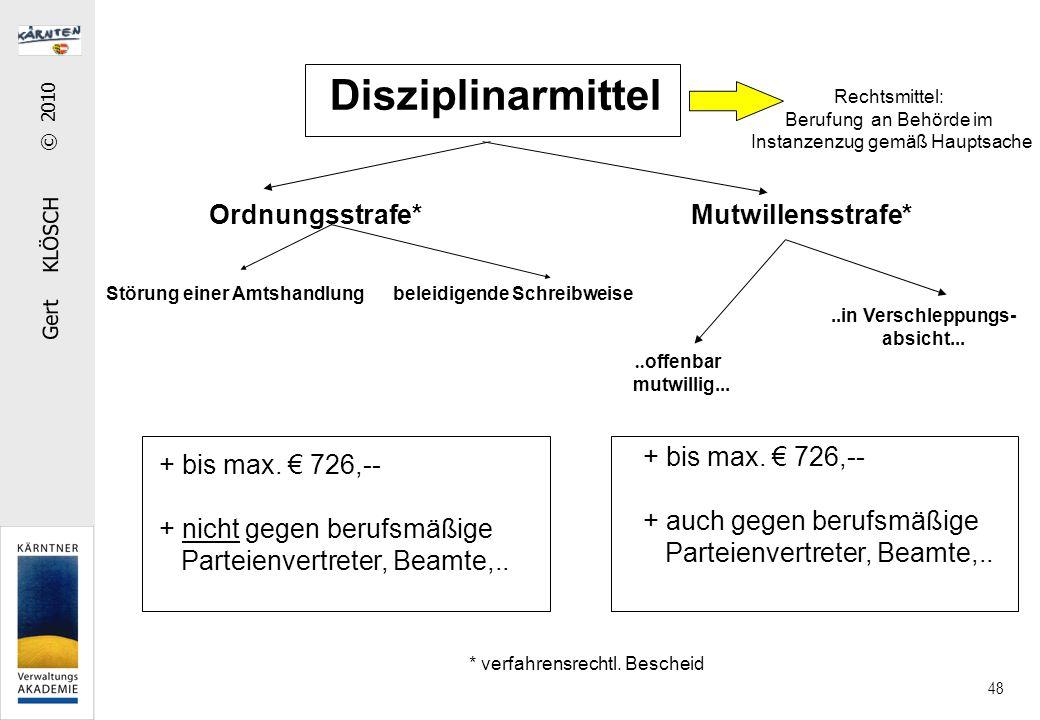 Gert KLÖSCH © 2010 48 Disziplinarmittel Ordnungsstrafe* Mutwillensstrafe*.. offenbar mutwillig.....in Verschleppungs- absicht... + bis max. € 726,-- +