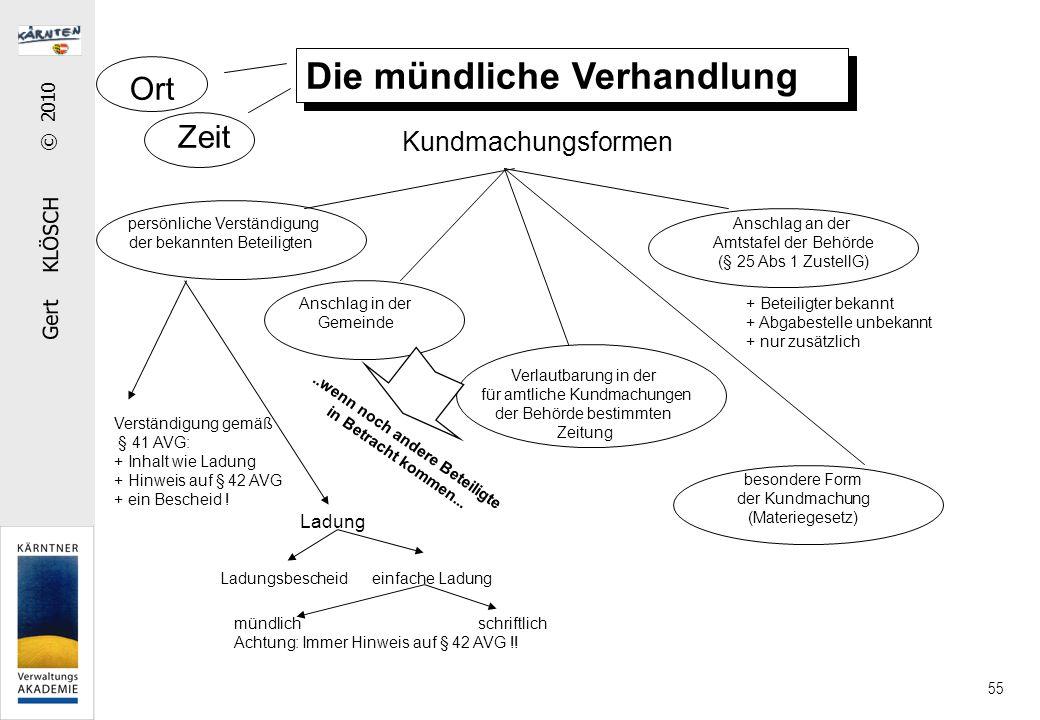 Gert KLÖSCH © 2010 55 Die mündliche Verhandlung Kundmachungsformen Ort Zeit persönliche Verständigung der bekannten Beteiligten Anschlag in der Gemein