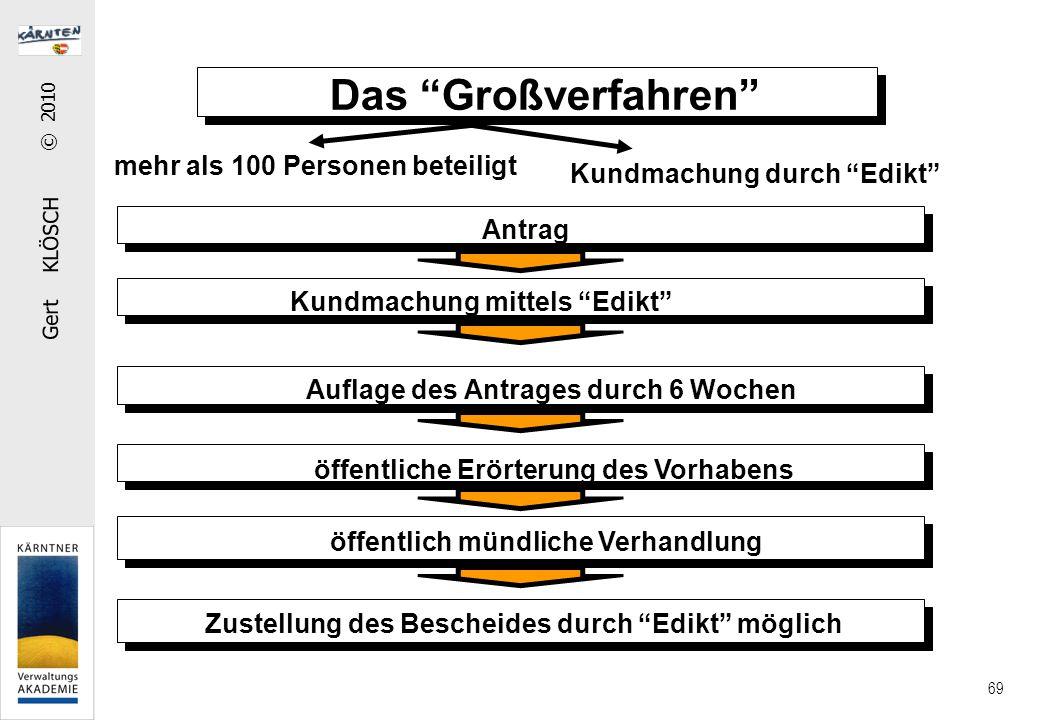 """Gert KLÖSCH © 2010 69 Das """"Großverfahren"""" mehr als 100 Personen beteiligt Kundmachung durch """"Edikt"""" Antrag Kundmachung mittels """"Edikt"""" Auflage des Ant"""