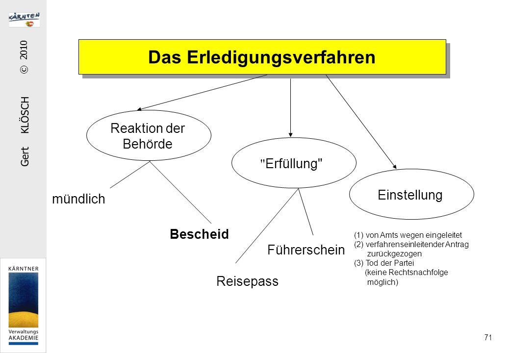 Gert KLÖSCH © 2010 71 Reaktion der Behörde mündlich Bescheid Erfüllung Einstellung Reisepass Führerschein (1) von Amts wegen eingeleitet (2) verfahrenseinleitender Antrag zurückgezogen (3) Tod der Partei (keine Rechtsnachfolge möglich) Das Erledigungsverfahren