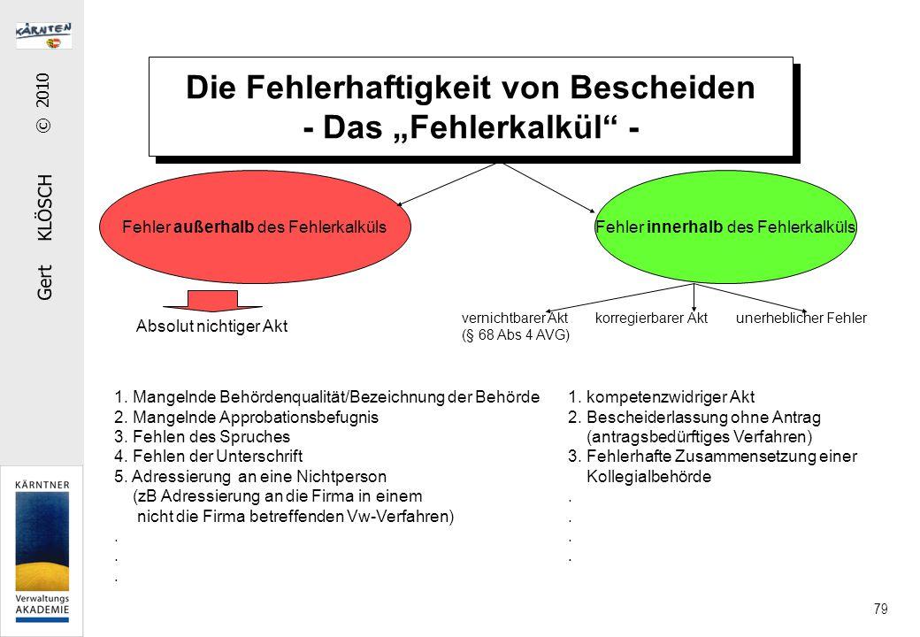 """Gert KLÖSCH © 2010 79 Die Fehlerhaftigkeit von Bescheiden - Das """"Fehlerkalkül - Die Fehlerhaftigkeit von Bescheiden - Das """"Fehlerkalkül - Fehler außerhalb des FehlerkalkülsFehler innerhalb des Fehlerkalküls Absolut nichtiger Akt 1."""
