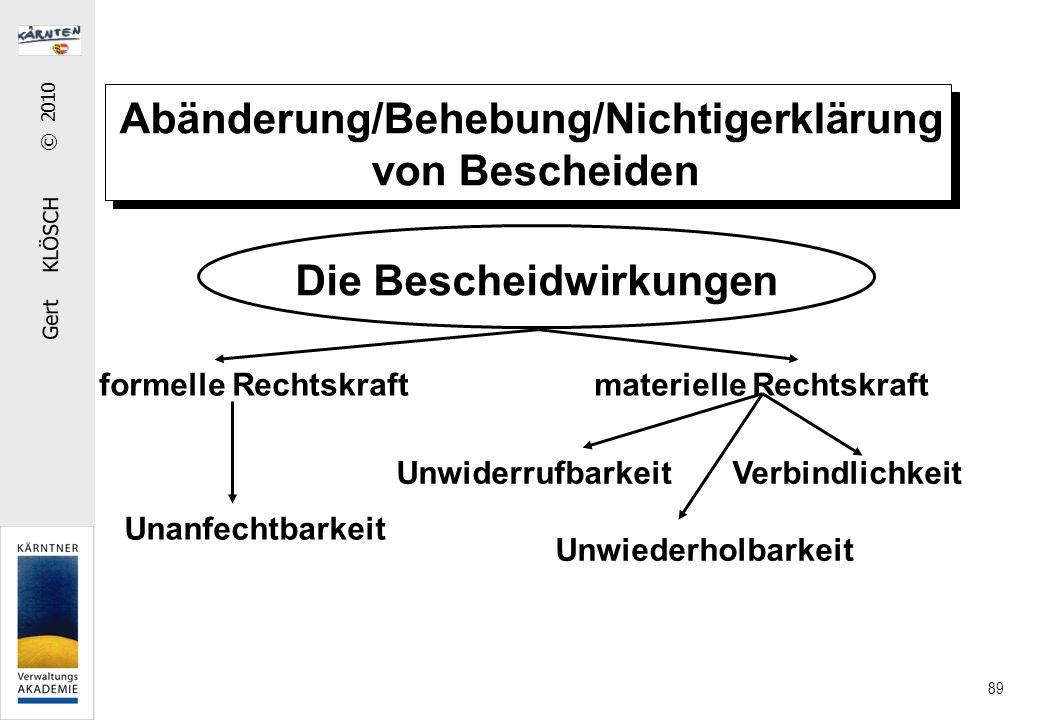 Gert KLÖSCH © 2010 89 Abänderung/Behebung/Nichtigerklärung von Bescheiden Die Bescheidwirkungen formelle Rechtskraft materielle Rechtskraft Unanfechtbarkeit Unwiderrufbarkeit Verbindlichkeit Unwiederholbarkeit