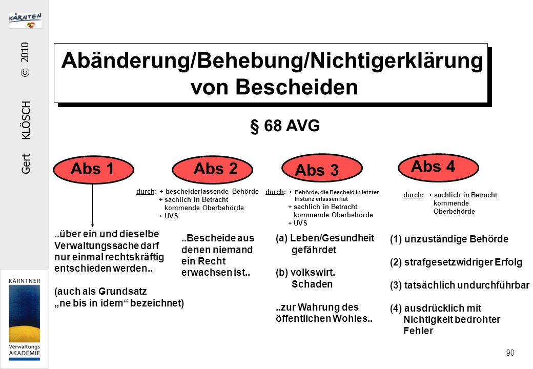 Gert KLÖSCH © 2010 90 Abänderung/Behebung/Nichtigerklärung von Bescheiden Abs 1Abs 2 Abs 3 Abs 4..über ein und dieselbe Verwaltungssache darf nur einmal rechtskräftig entschieden werden..