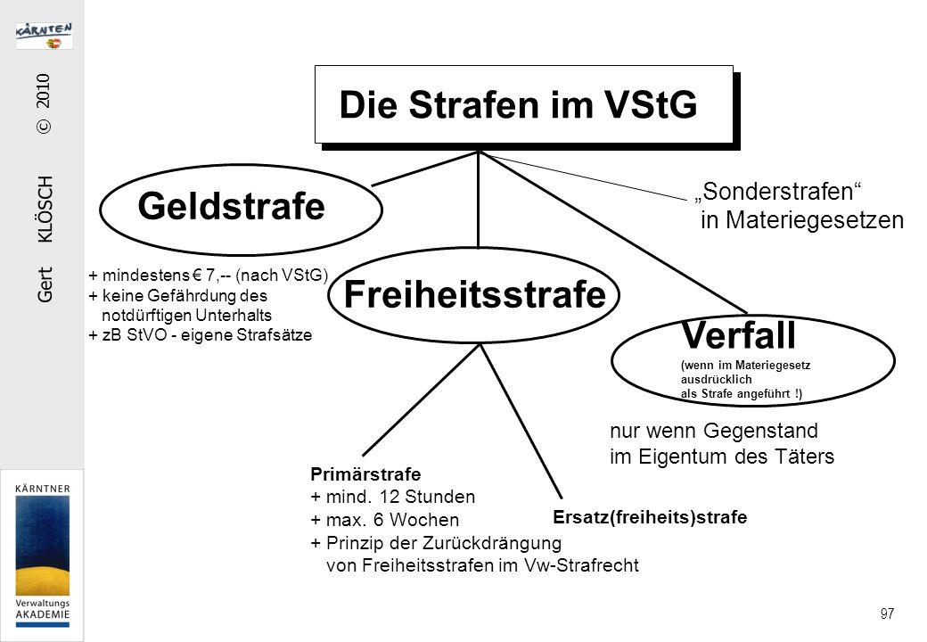 Gert KLÖSCH © 2010 97 Die Strafen im VStG Geldstrafe Freiheitsstrafe Verfall (wenn im Materiegesetz ausdrücklich als Strafe angeführt !) + mindestens € 7,-- (nach VStG) + keine Gefährdung des notdürftigen Unterhalts + zB StVO - eigene Strafsätze Primärstrafe + mind.