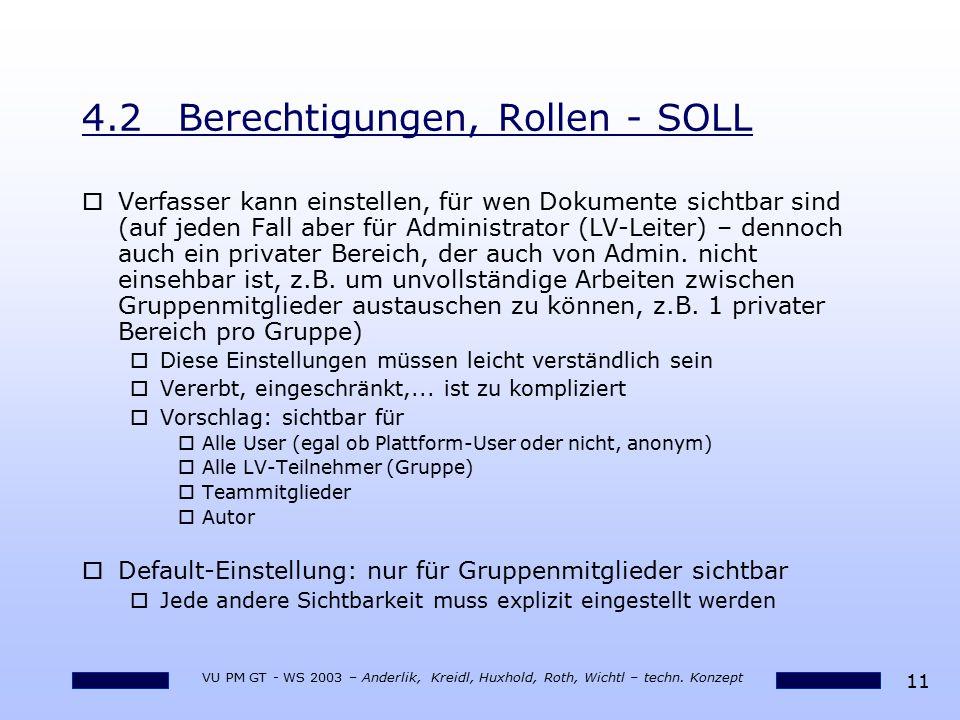 11 VU PM GT - WS 2003 – Anderlik, Kreidl, Huxhold, Roth, Wichtl – techn. Konzept 4.2Berechtigungen, Rollen - SOLL oVerfasser kann einstellen, für wen