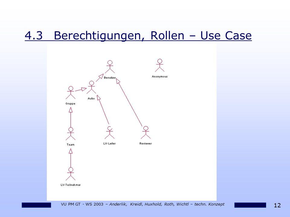 12 VU PM GT - WS 2003 – Anderlik, Kreidl, Huxhold, Roth, Wichtl – techn. Konzept 4.3Berechtigungen, Rollen – Use Case