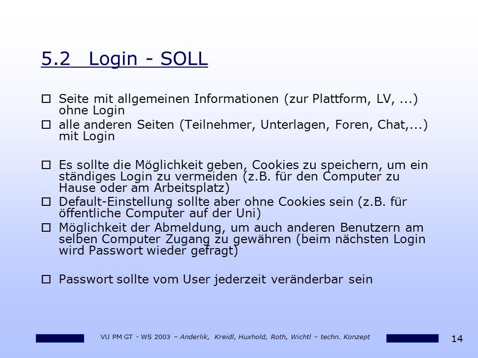 14 VU PM GT - WS 2003 – Anderlik, Kreidl, Huxhold, Roth, Wichtl – techn. Konzept 5.2Login - SOLL oSeite mit allgemeinen Informationen (zur Plattform,