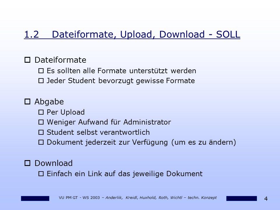 4 VU PM GT - WS 2003 – Anderlik, Kreidl, Huxhold, Roth, Wichtl – techn. Konzept 1.2Dateiformate, Upload, Download - SOLL oDateiformate oEs sollten all