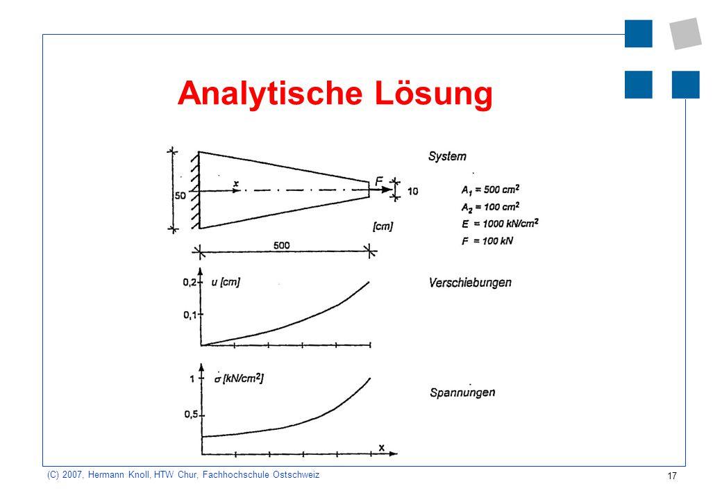 17 (C) 2007, Hermann Knoll, HTW Chur, Fachhochschule Ostschweiz Analytische Lösung