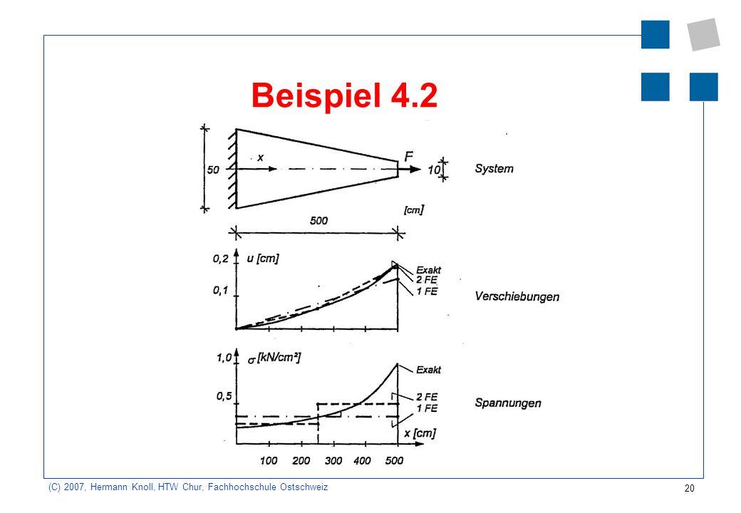 20 (C) 2007, Hermann Knoll, HTW Chur, Fachhochschule Ostschweiz Beispiel 4.2