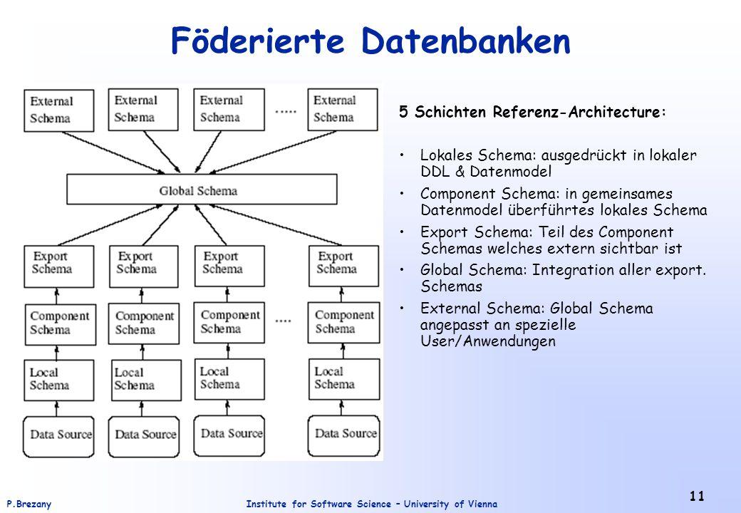 Institute for Software Science – University of ViennaP.Brezany 11 Föderierte Datenbanken 5 Schichten Referenz-Architecture: Lokales Schema: ausgedrück