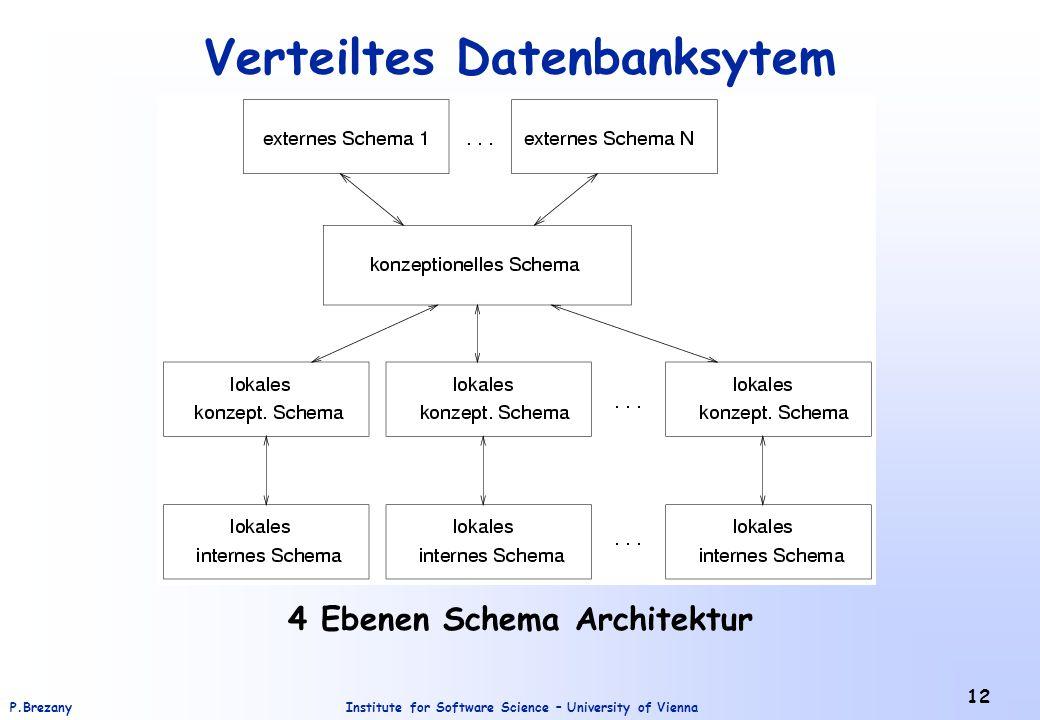 Institute for Software Science – University of ViennaP.Brezany 12 Verteiltes Datenbanksytem 4 Ebenen Schema Architektur