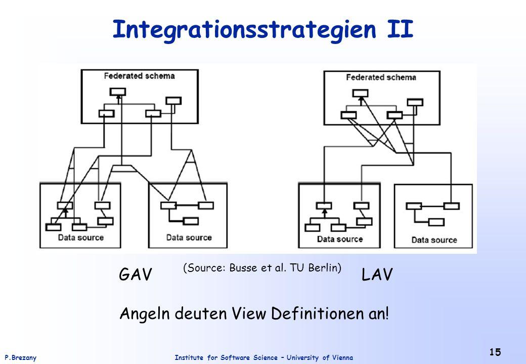 Institute for Software Science – University of ViennaP.Brezany 15 Integrationsstrategien II GAVLAV Angeln deuten View Definitionen an! (Source: Busse