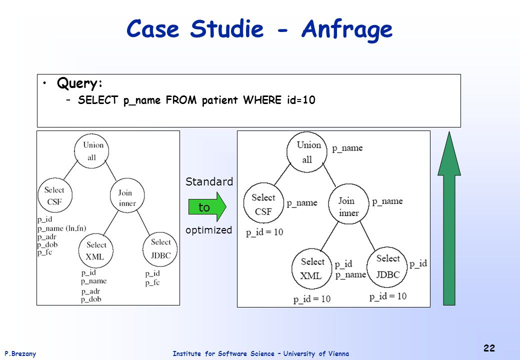 Institute for Software Science – University of ViennaP.Brezany 22 Case Studie - Anfrage Query: –SELECT p_name FROM patient WHERE id=10 to Standard opt