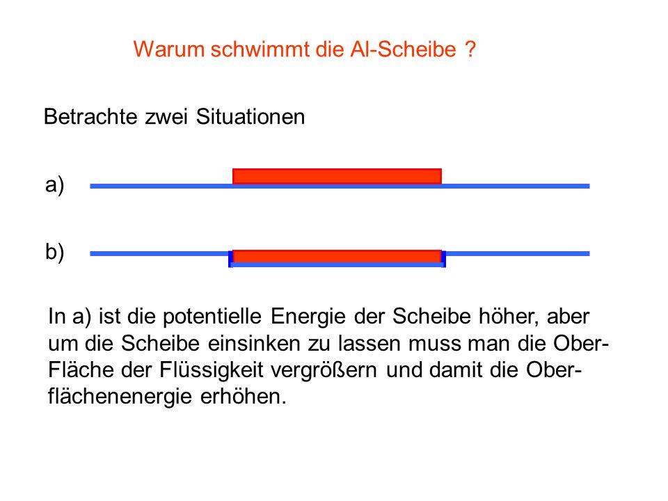 Warum schwimmt die Al-Scheibe ? a) Betrachte zwei Situationen b) In a) ist die potentielle Energie der Scheibe höher, aber um die Scheibe einsinken zu