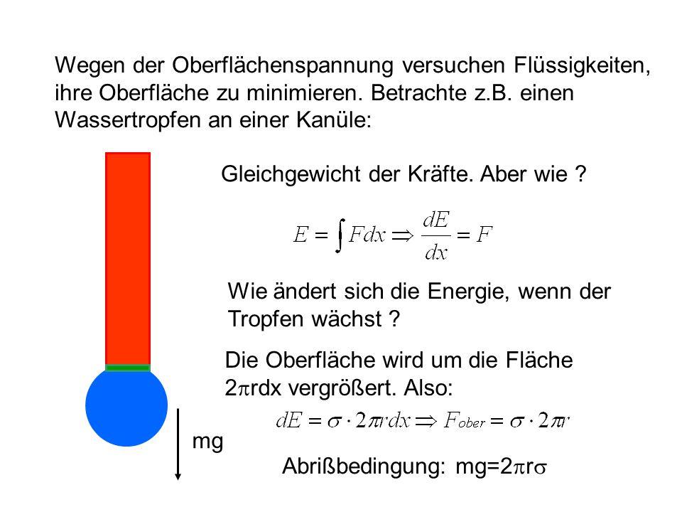 Wegen der Oberflächenspannung versuchen Flüssigkeiten, ihre Oberfläche zu minimieren. Betrachte z.B. einen Wassertropfen an einer Kanüle: Gleichgewich
