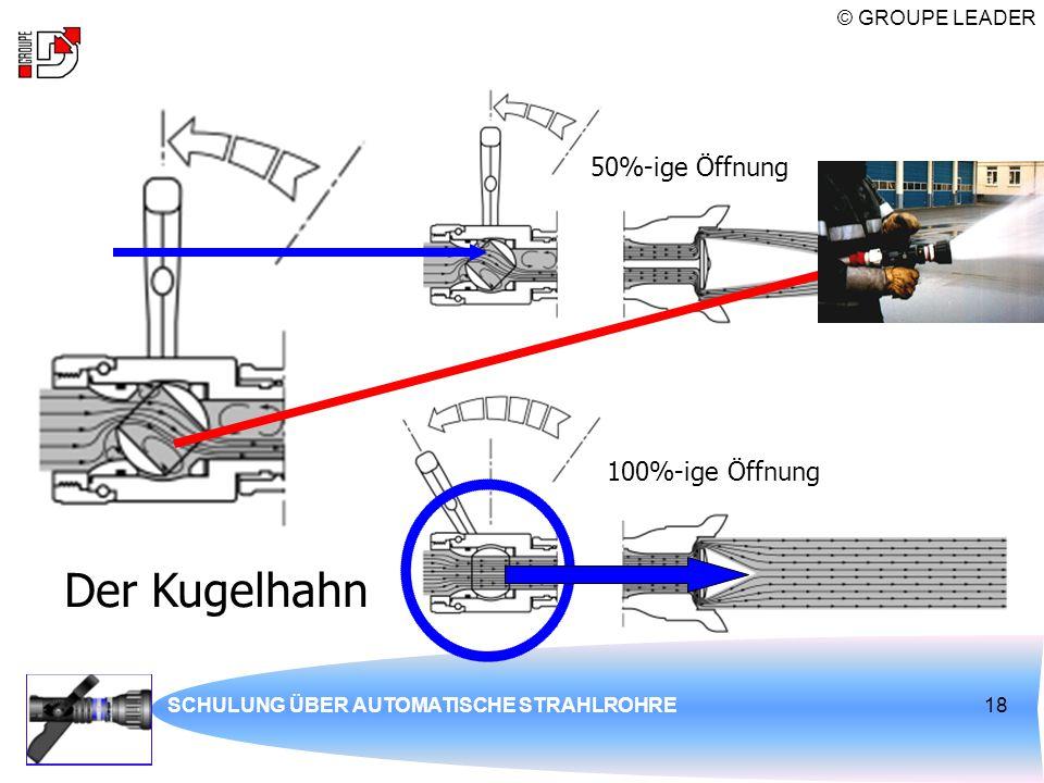 © GROUPE LEADER SCHULUNG ÜBER AUTOMATISCHE STRAHLROHRE18 Der Kugelhahn 50%-ige Öffnung 100%-ige Öffnung