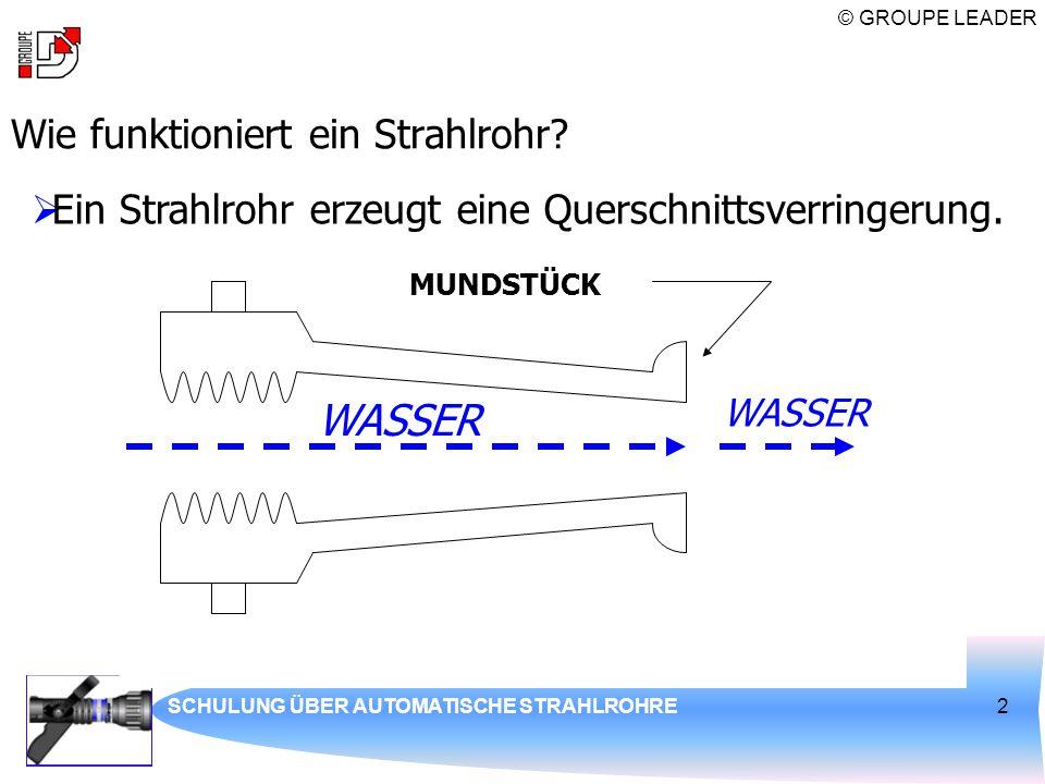 © GROUPE LEADER SCHULUNG ÜBER AUTOMATISCHE STRAHLROHRE2 Wie funktioniert ein Strahlrohr? MUNDSTÜCK WASSER  Ein Strahlrohr erzeugt eine Querschnittsve