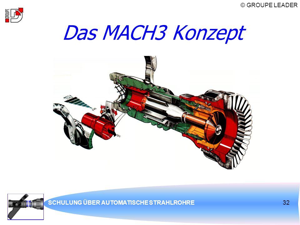 © GROUPE LEADER SCHULUNG ÜBER AUTOMATISCHE STRAHLROHRE32 Das MACH3 Konzept