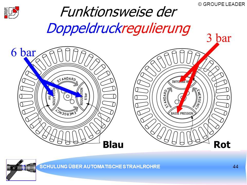 © GROUPE LEADER SCHULUNG ÜBER AUTOMATISCHE STRAHLROHRE44 Funktionsweise der Doppeldruckregulierung 6 bar 3 bar BlauRot