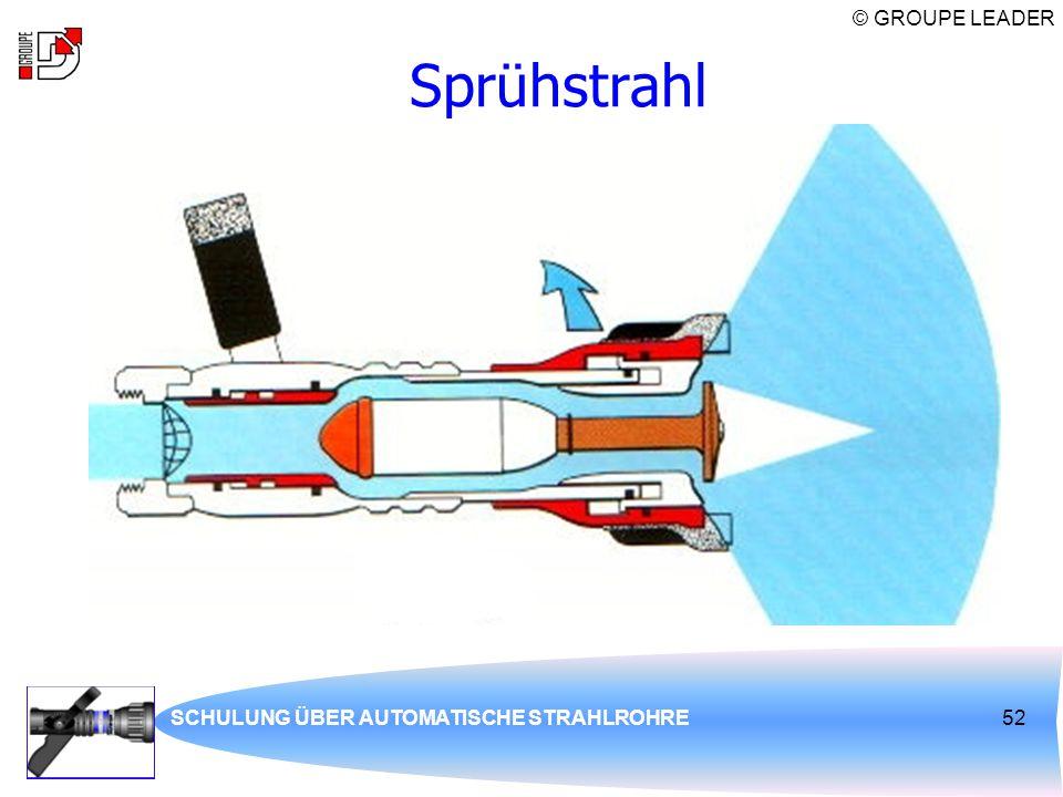 © GROUPE LEADER SCHULUNG ÜBER AUTOMATISCHE STRAHLROHRE52 Sprühstrahl