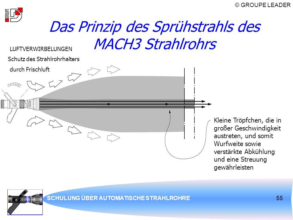 © GROUPE LEADER SCHULUNG ÜBER AUTOMATISCHE STRAHLROHRE55 Das Prinzip des Sprühstrahls des MACH3 Strahlrohrs Kleine Tröpfchen, die in großer Geschwindi