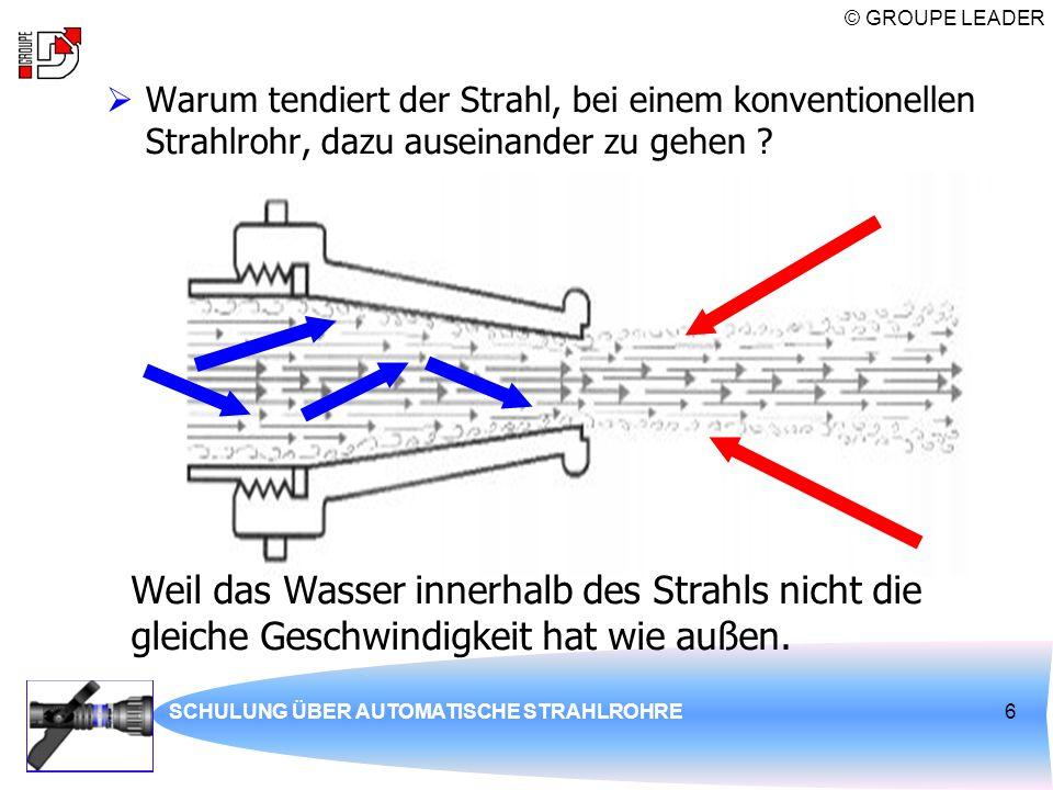 © GROUPE LEADER SCHULUNG ÜBER AUTOMATISCHE STRAHLROHRE6 Weil das Wasser innerhalb des Strahls nicht die gleiche Geschwindigkeit hat wie außen.  Warum