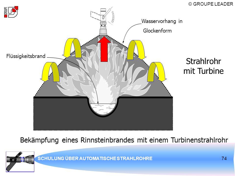 © GROUPE LEADER SCHULUNG ÜBER AUTOMATISCHE STRAHLROHRE74 Bekämpfung eines Rinnsteinbrandes mit einem Turbinenstrahlrohr Strahlrohr mit Turbine Flüssig