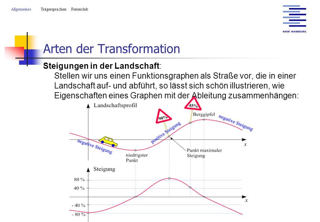 Arten der Transformation Steigungen in der Landschaft: Stellen wir uns einen Funktionsgraphen als Straße vor, die in einer Landschaft auf- und abführt, so lässt sich schön illustrieren, wie Eigenschaften eines Graphen mit der Ableitung zusammenhängen: AllgemeinesTrägersprachen Ferienclub