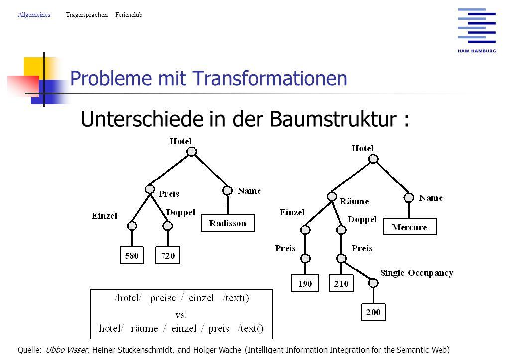 Probleme mit Transformationen AllgemeinesTrägersprachen Ferienclub Unterschiede in der Baumstruktur : Quelle: Ubbo Visser, Heiner Stuckenschmidt, and Holger Wache (Intelligent Information Integration for the Semantic Web)