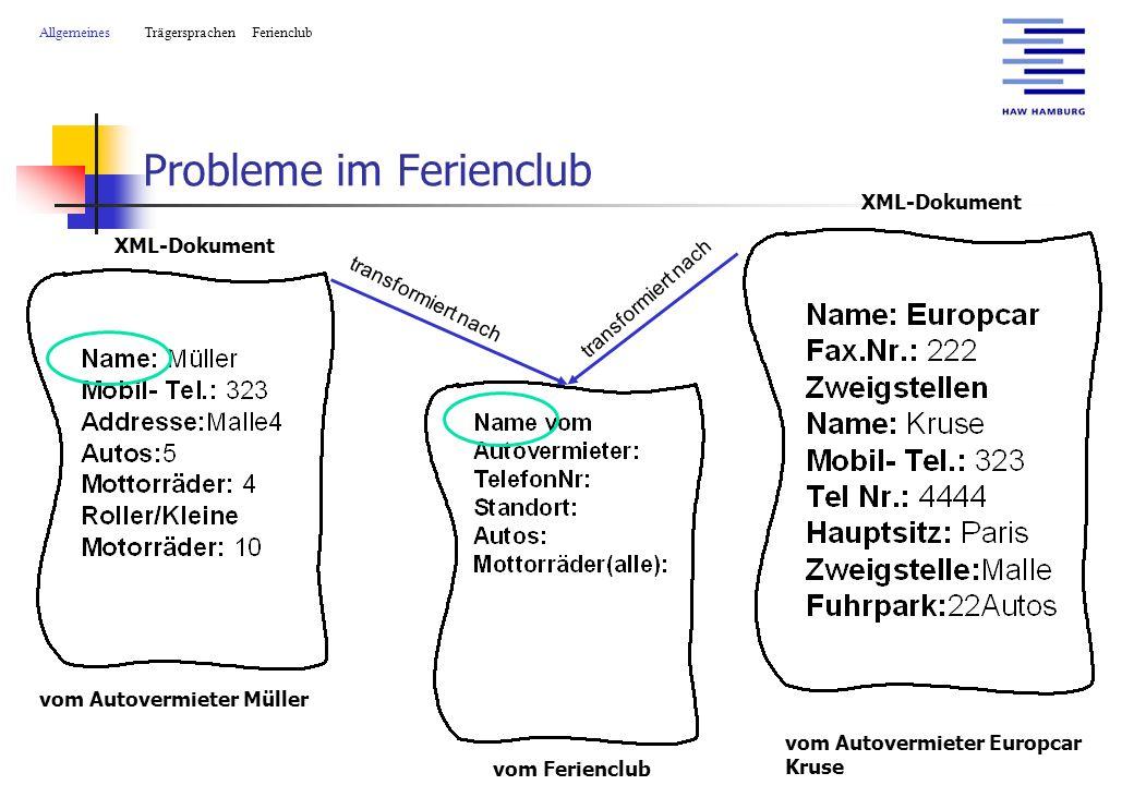 Probleme im Ferienclub AllgemeinesTrägersprachen Ferienclub vom Autovermieter Müller XML-Dokument vom Autovermieter Europcar Kruse XML-Dokument vom Ferienclub transformiert nach