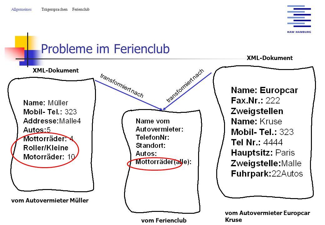 Probleme im Ferienclub AllgemeinesTrägersprachen Ferienclub vom Autovermieter Müller XML-Dokument vom Ferienclub transformiert nach vom Autovermieter Europcar Kruse
