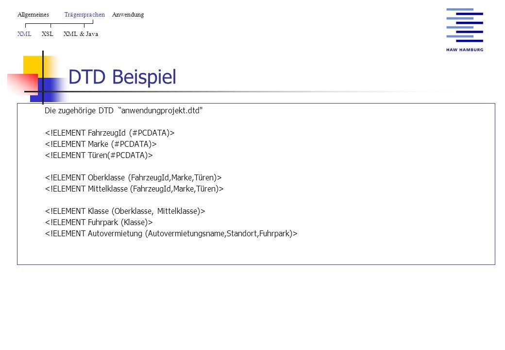 DTD Beispiel Die zugehörige DTD anwendungprojekt.dtd AllgemeinesTrägersprachen Anwendung XML XSL XML & Java