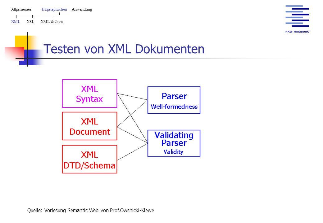 Testen von XML Dokumenten AllgemeinesTrägersprachen Anwendung XML XSL XML & Java Quelle: Vorlesung Semantic Web von Prof.Owsnicki-Klewe