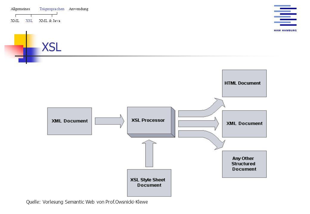XSL AllgemeinesTrägersprachen Anwendung XML XSL XML & Java Quelle: Vorlesung Semantic Web von Prof.Owsnicki-Klewe