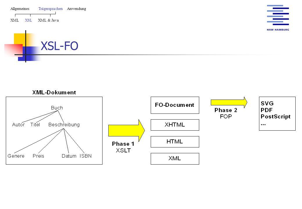 XSL-FO AllgemeinesTrägersprachen Anwendung XML XSL XML & Java