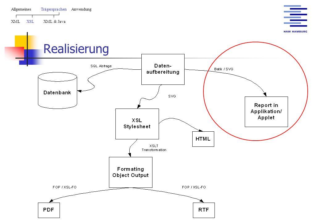 Realisierung AllgemeinesTrägersprachen Anwendung XML XSL XML & Java