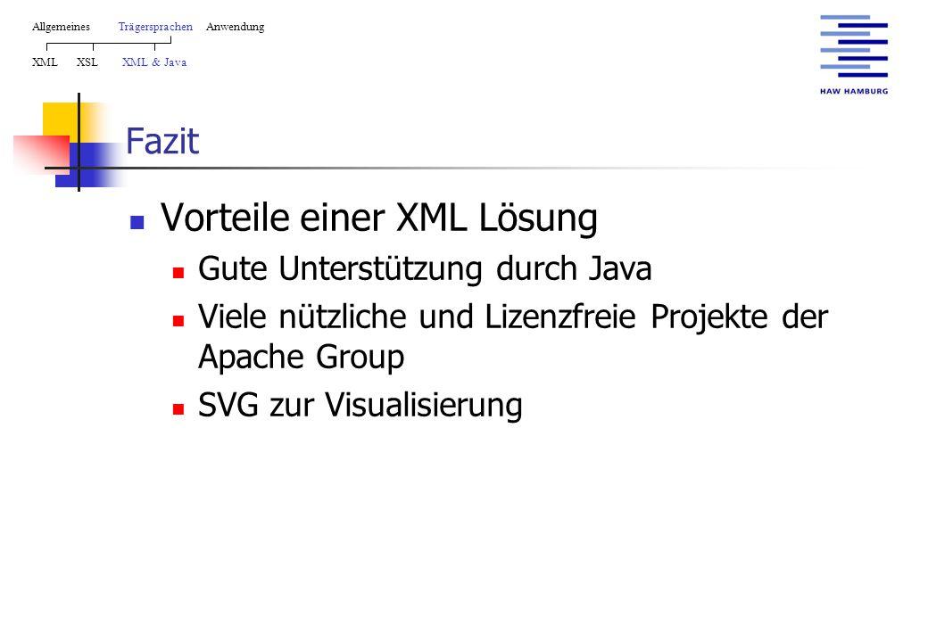 Fazit Vorteile einer XML Lösung Gute Unterstützung durch Java Viele nützliche und Lizenzfreie Projekte der Apache Group SVG zur Visualisierung AllgemeinesTrägersprachen Anwendung XML XSL XML & Java