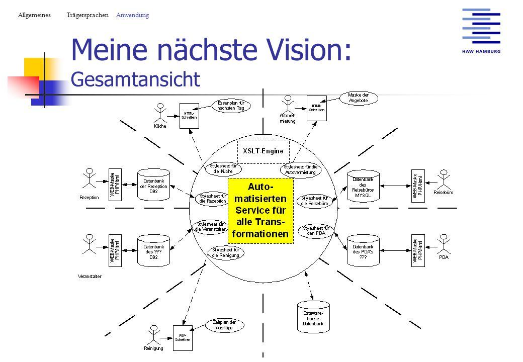 Meine nächste Vision: Gesamtansicht AllgemeinesTrägersprachen Anwendung