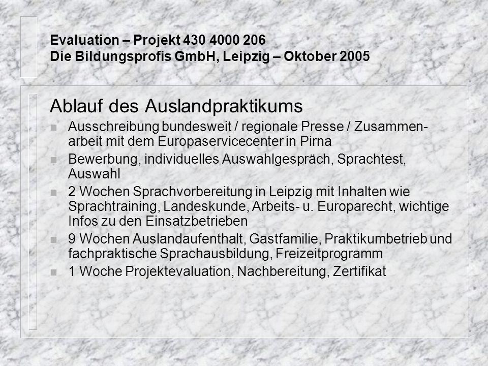 Evaluation – Projekt 430 4000 206 Die Bildungsprofis GmbH, Leipzig – Oktober 2005 Ablauf des Auslandpraktikums n Ausschreibung bundesweit / regionale Presse / Zusammen- arbeit mit dem Europaservicecenter in Pirna n Bewerbung, individuelles Auswahlgespräch, Sprachtest, Auswahl n 2 Wochen Sprachvorbereitung in Leipzig mit Inhalten wie Sprachtraining, Landeskunde, Arbeits- u.