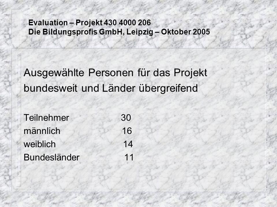 Evaluation – Projekt 430 4000 206 Die Bildungsprofis GmbH, Leipzig – Oktober 2005 Ausgewählte Personen für das Projekt bundesweit und Länder übergreifend Teilnehmer 30 männlich 16 weiblich 14 Bundesländer 11