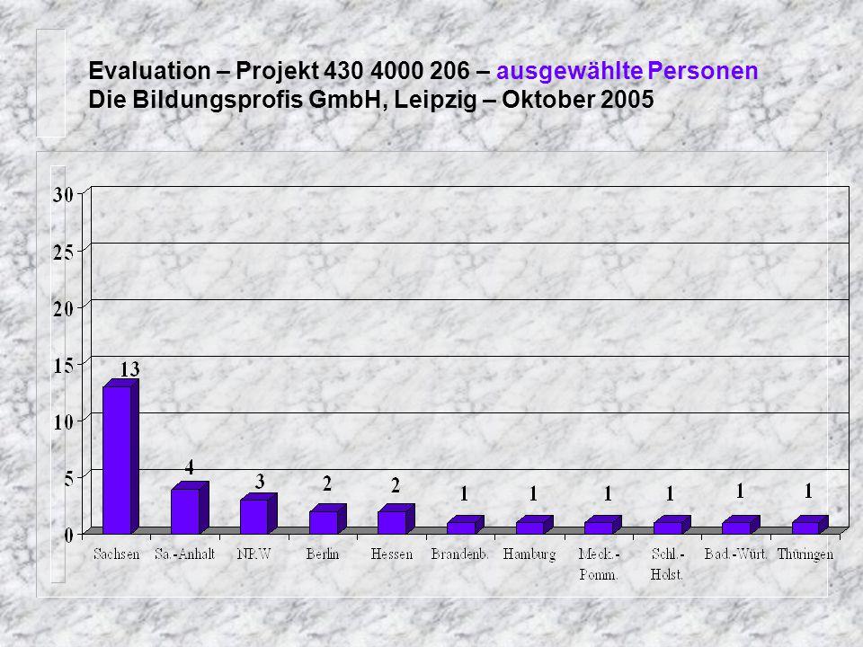 Evaluation – Projekt 430 4000 206 – ausgewählte Personen Die Bildungsprofis GmbH, Leipzig – Oktober 2005