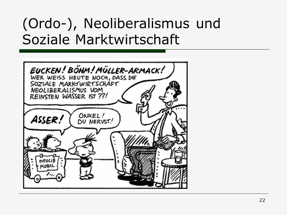 22 (Ordo-), Neoliberalismus und Soziale Marktwirtschaft