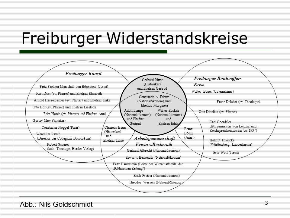3 Freiburger Widerstandskreise Walter Bauer (Unternehmer) Erik Wolf (Jurist) Otto Dibelius (ev. Pfarrer) Franz B ö hm (Jurist) Theodor Wessels (Nation