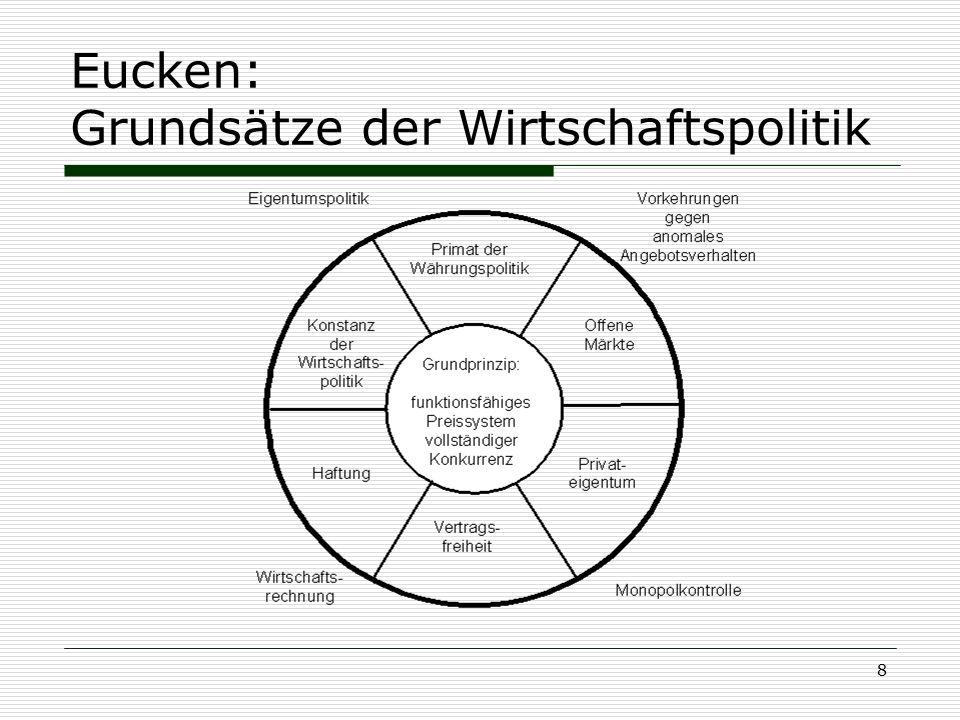 "19 Privatrechtsgesellschaft und Rechtsstaat  Wettbewerbsordnung als ""Privatrechtsgesellschaft (Böhm)."