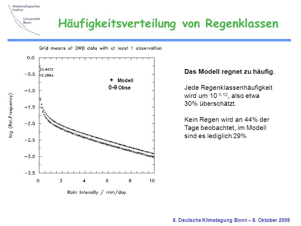 8. Deutsche Klimatagung Bonn – 8. Oktober 2009 Das Modell regnet zu häufig.