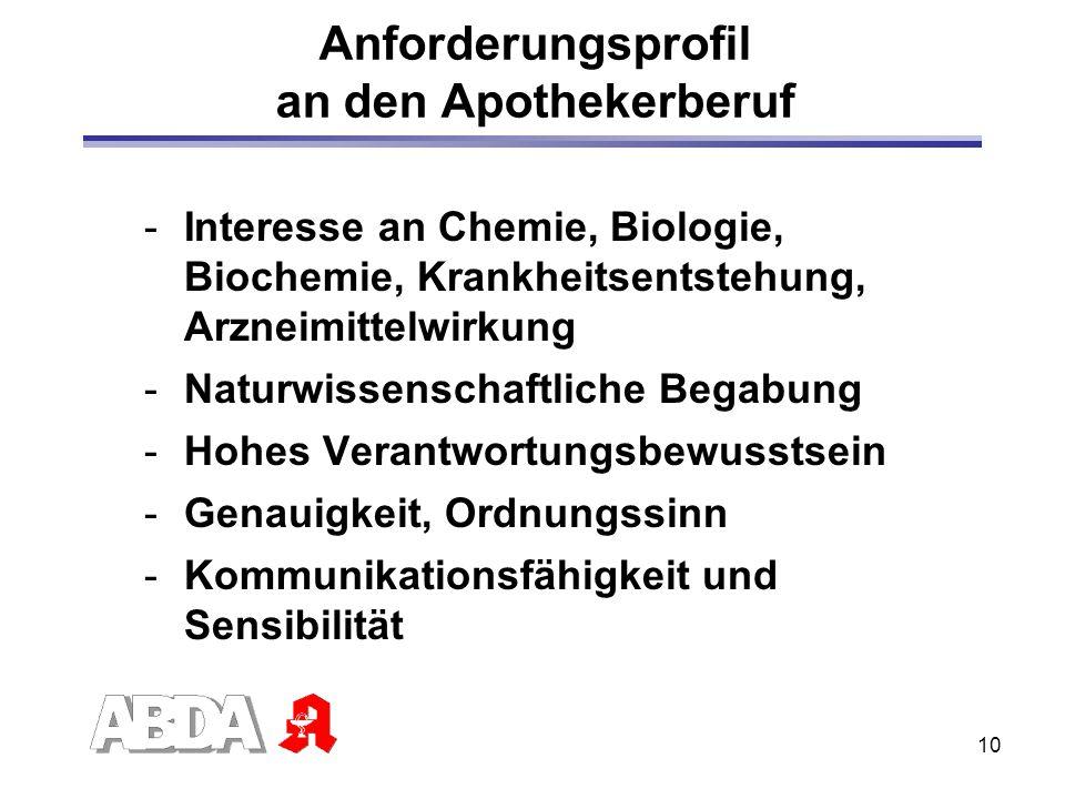 10 Anforderungsprofil an den Apothekerberuf -Interesse an Chemie, Biologie, Biochemie, Krankheitsentstehung, Arzneimittelwirkung -Naturwissenschaftlic