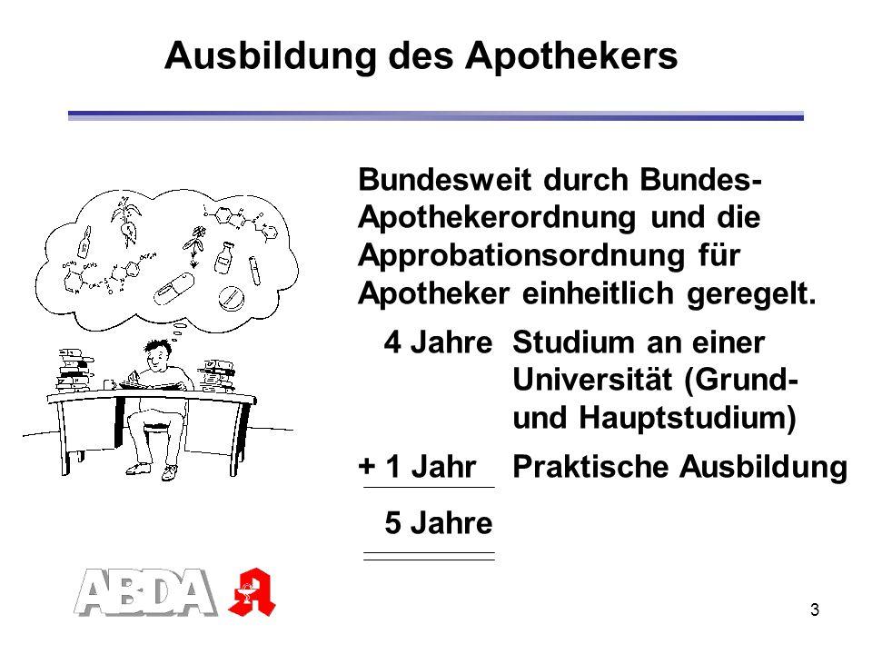 3 Ausbildung des Apothekers Bundesweit durch Bundes- Apothekerordnung und die Approbationsordnung für Apotheker einheitlich geregelt. 4 JahreStudium a
