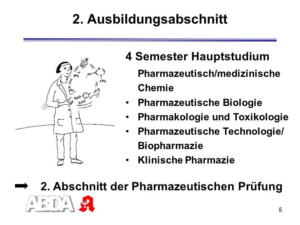 5 2. Ausbildungsabschnitt 4 Semester Hauptstudium Pharmazeutisch/medizinische Chemie Pharmazeutische Biologie Pharmakologie und Toxikologie Pharmazeut